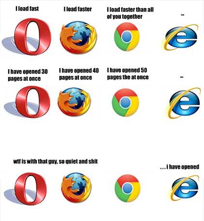 effacer internet explorer